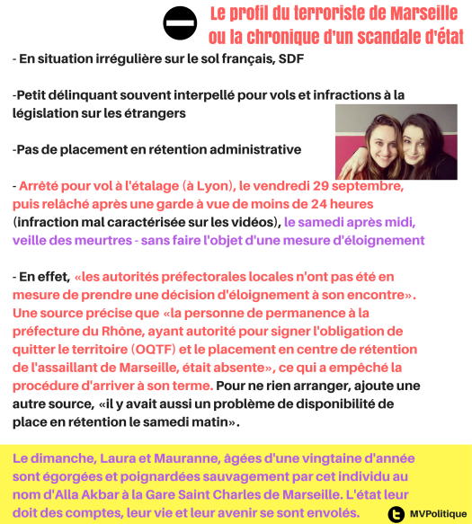 Le profil du terroriste de Marseille (1)
